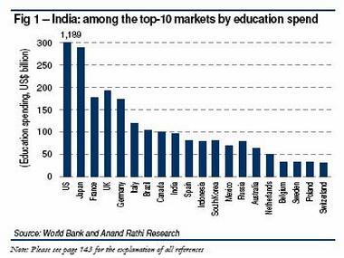 content uploads india education report