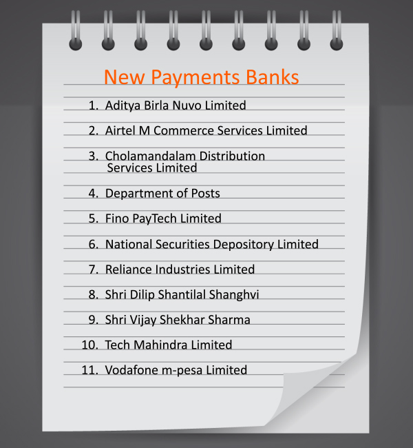11 entities get payments bank licences What it means for Indian banking sector