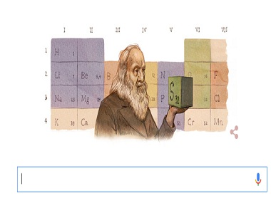 Father of Periodic table: Google doodle pays homage to Russian chemist Dmitri Mendeleev