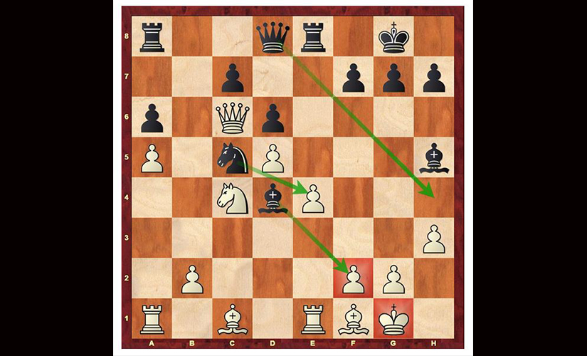 Anand vs Topalov, position after20th move, Black to play