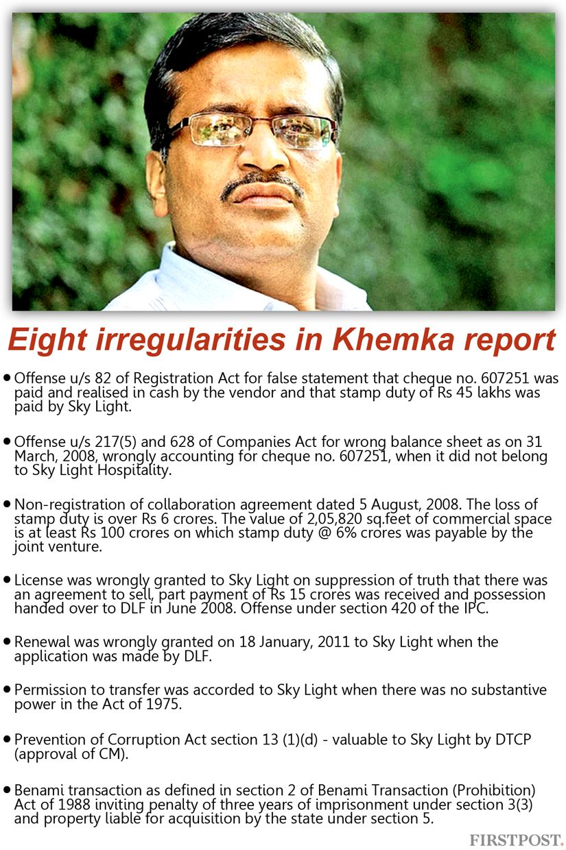 Eight-irregularities-in-Khemka-report (1)