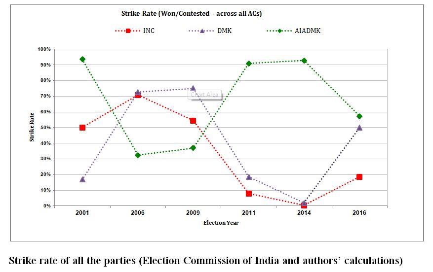 DMK chart 1