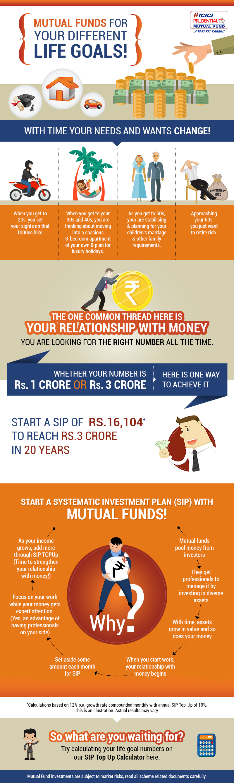 ICICI_Infographic_Final-2