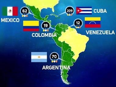Cuba has won more Olympic medals than Argentina, Mexico, Venezuela and Colombia put together
