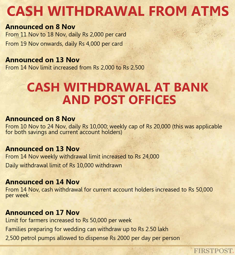 2_CASH-WITHDRAWAL-FROM-ATMS