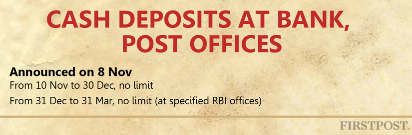 3_CASH-DEPOSITS-AT-BANK-POST-OFFICES