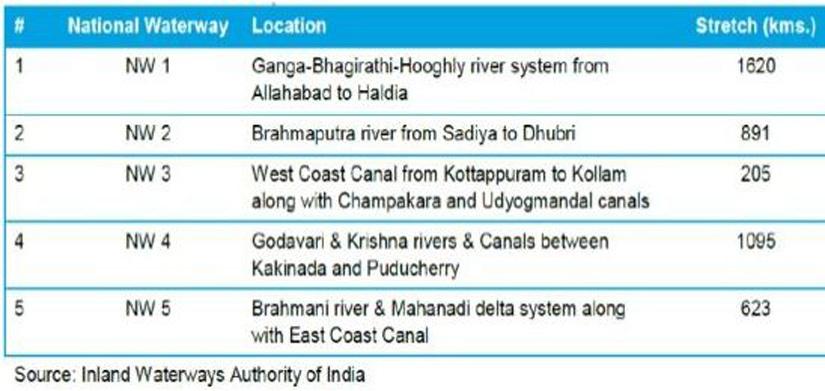 7_five-national-waterways