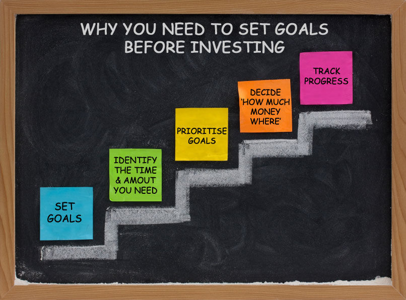 FINANCAIL-PLANNING-goals