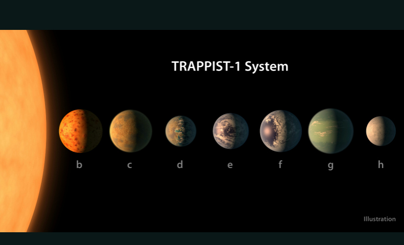 This illustration provided by NASA/JPL-Caltech shows an artist's conception of what the TRAPPIST-1 planetary system may look like, based on available data. AP
