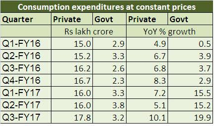 GDP-table-1