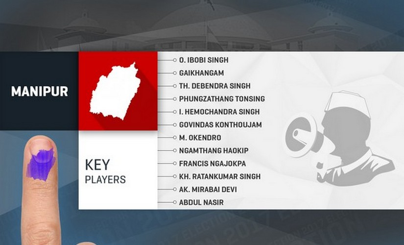 KEY PLAYERS in manipur_cr_cr