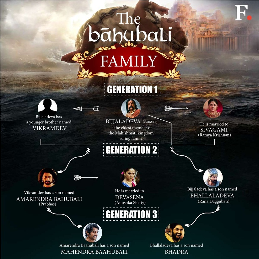 Beyond Baahubali 2 A fan retraces the joy of watching a typical Rajamouli film
