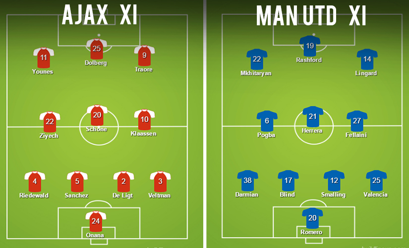 Europa League Ajax vs Manchester United Preview possible lineups and team news ahead of final