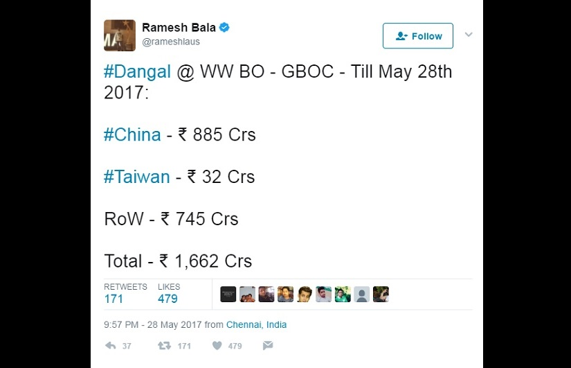 Dangal box office collection crosses Rs 850 crore in China but Bollywood still has a way to go