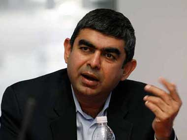 Infosys CEO Vishal Sikka resigns These six charts show the companys performance under his leadership