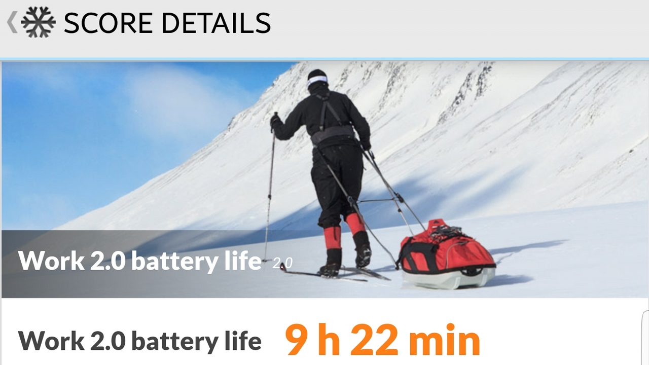 PC Mark Work 2.0 Battery Life test results
