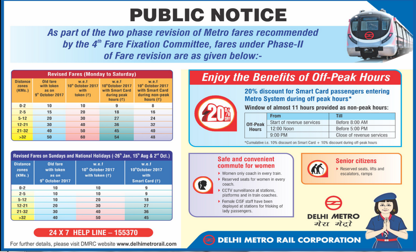AAP agitates against metro fare hike but daily commuters remain indifferent