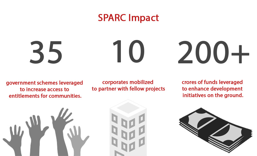 sparc-infographic