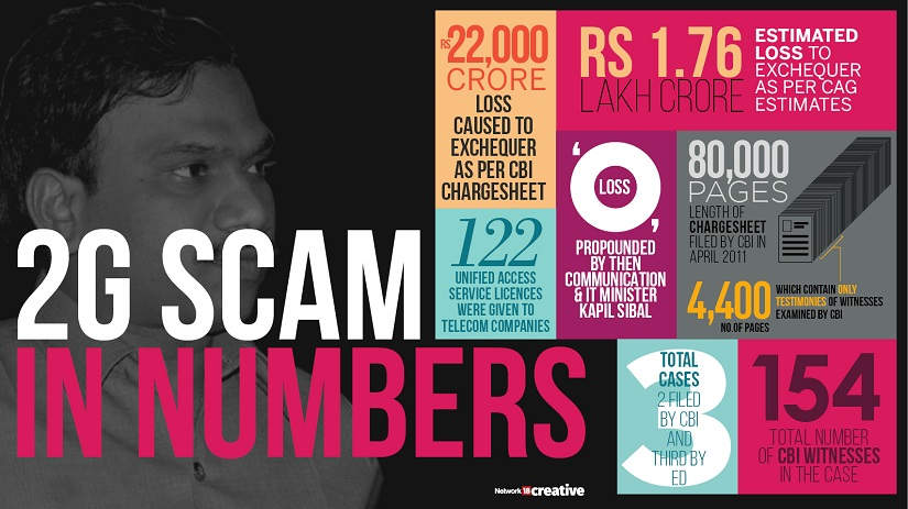 2G scam judgment What was the scam Detailed account of modus operandi of Indias biggest corruption scandal