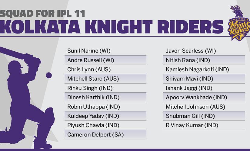 Kolkata Kniight Riders' squad. Network18creative