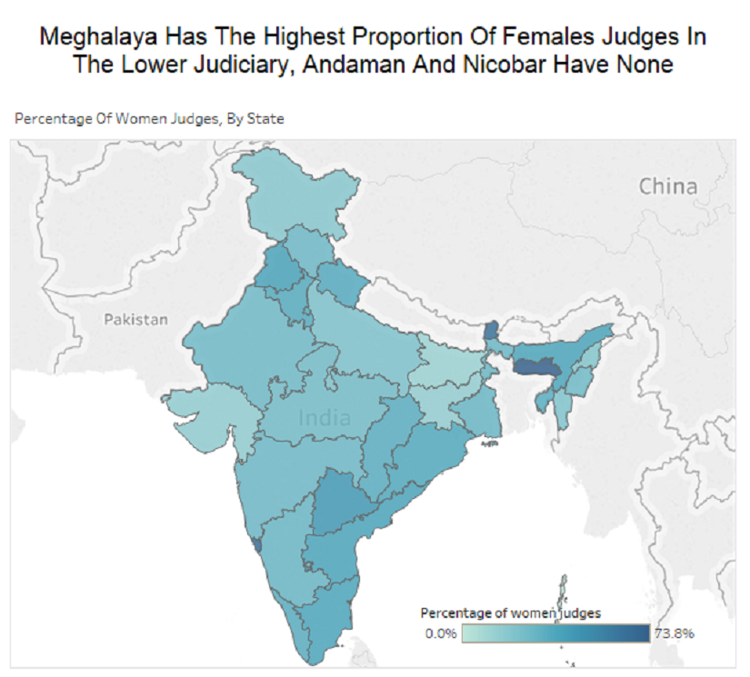 Fewer than onethird of judges in Indias lower judiciary are women reveals legal think tank