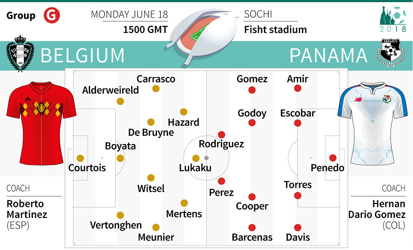 FIFA World Cup 2018 England begin campaign against Tunisia Belgiums Golden Generation takes on Panama