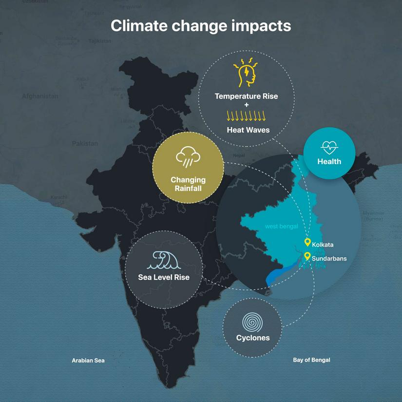 West Bengals climate change conundrum Part II Changing rainfall patterns have left Kolkata vulnerable to flooding heres why
