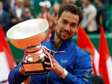 Tennis Rankings Firstplaced Novak Djokovic extends lead Fabio Fognini inches closer to top 10 with Monte Carlo win