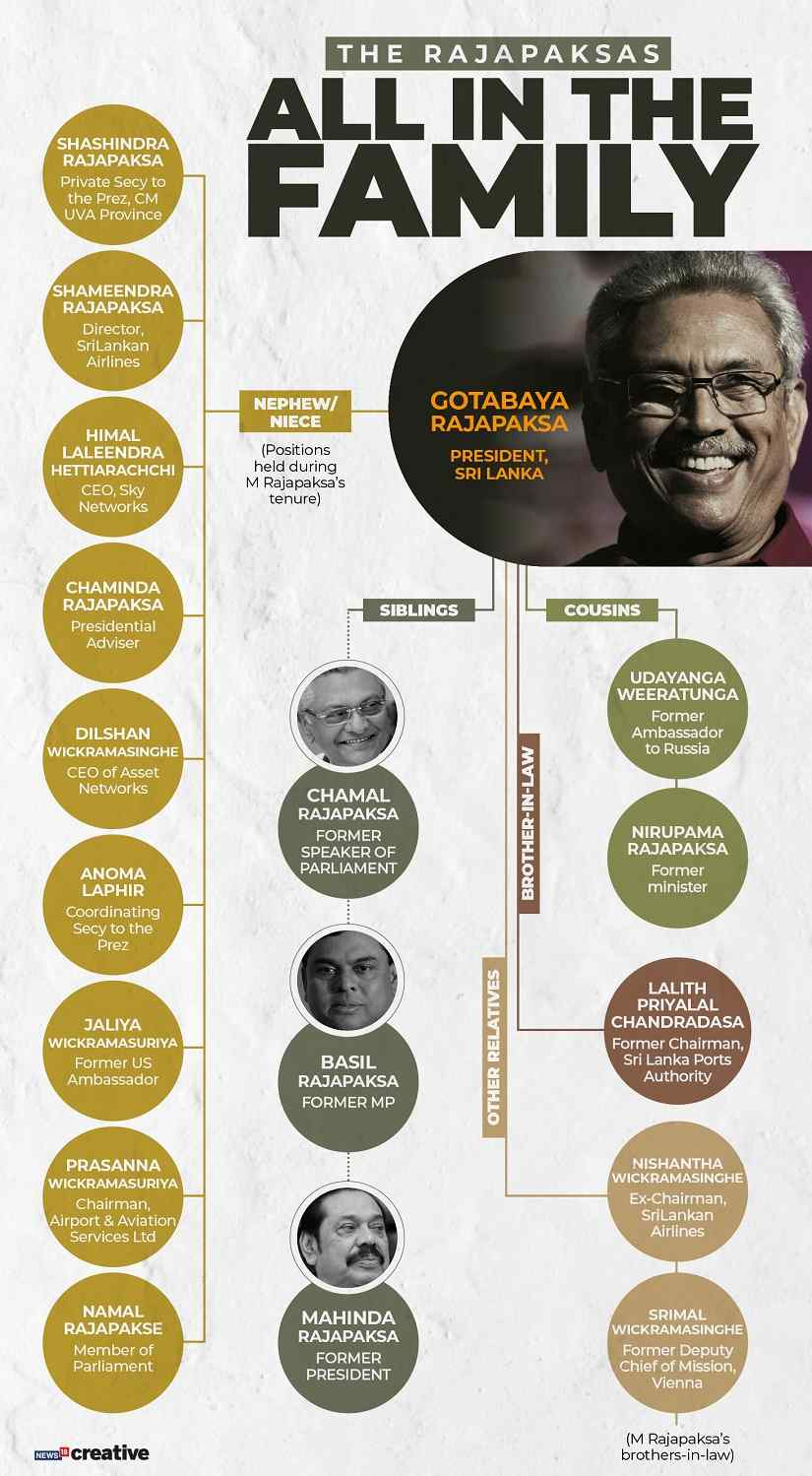 Gotabaya Rajapaksa storms to victory in Sri Lankas presidential polls Controversial war hero played central role in ending LTTE conflict