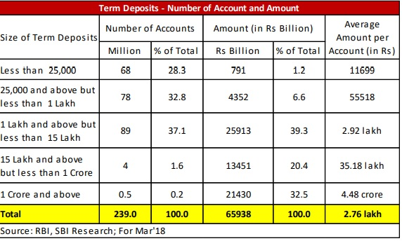 PMC crisis shows depositors are sitting ducks if their bank goes bust why shouldnt savers get cover for full amount